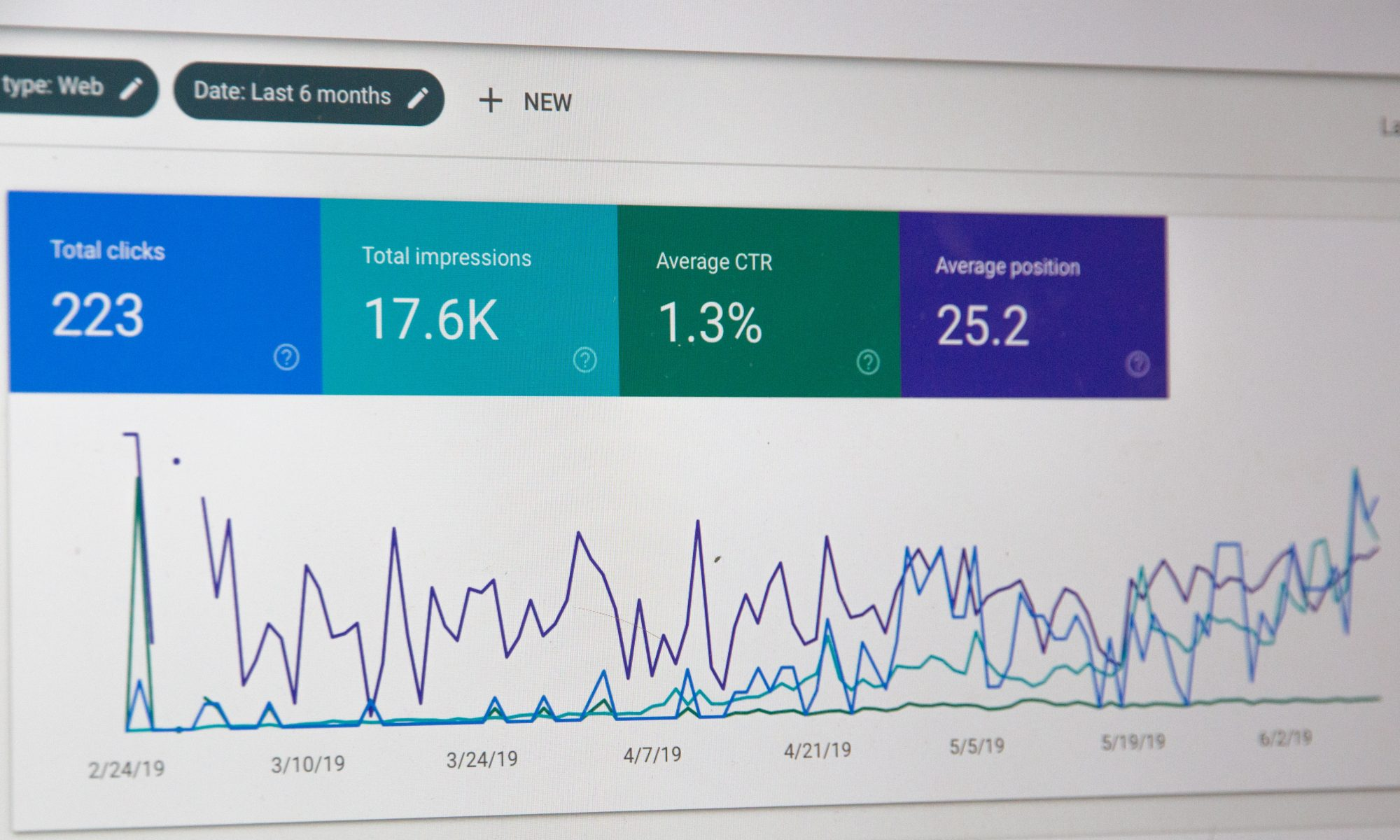 vista de resultados da Google Search Console.